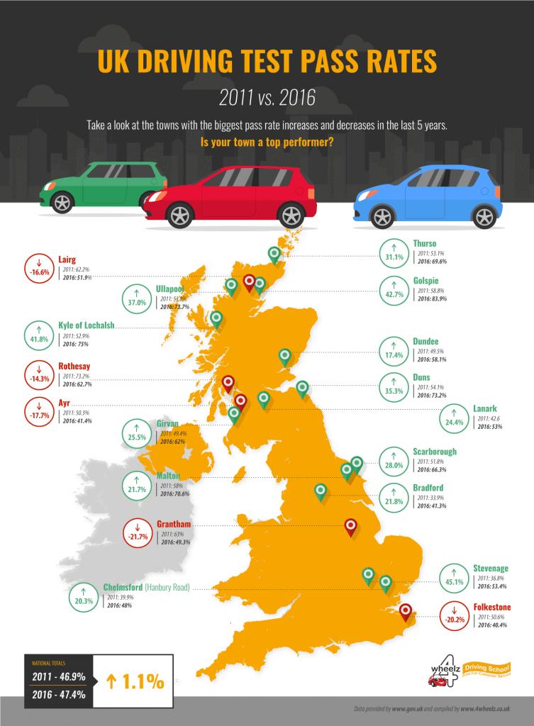 UK driving test pass rates map